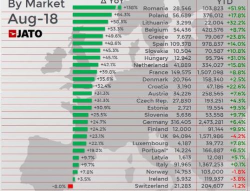EUROPEAN CAR MARKET NEW CAR REGISTRATIONS IN AUGUST 2018. New car news.